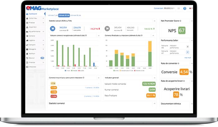 listare automata produse marketplace dezvoltare api marketplace solutii ecommerce 21vision agentie web oradea